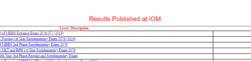 iom entrance exam result 2076